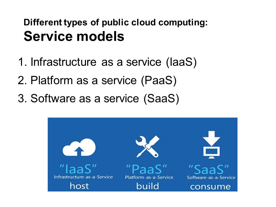 Different types of public cloud computing: Service models