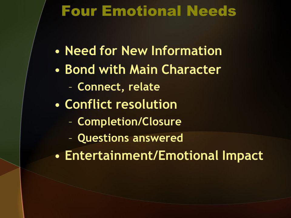 Four Emotional Needs Need for New Information Bond with Main Character
