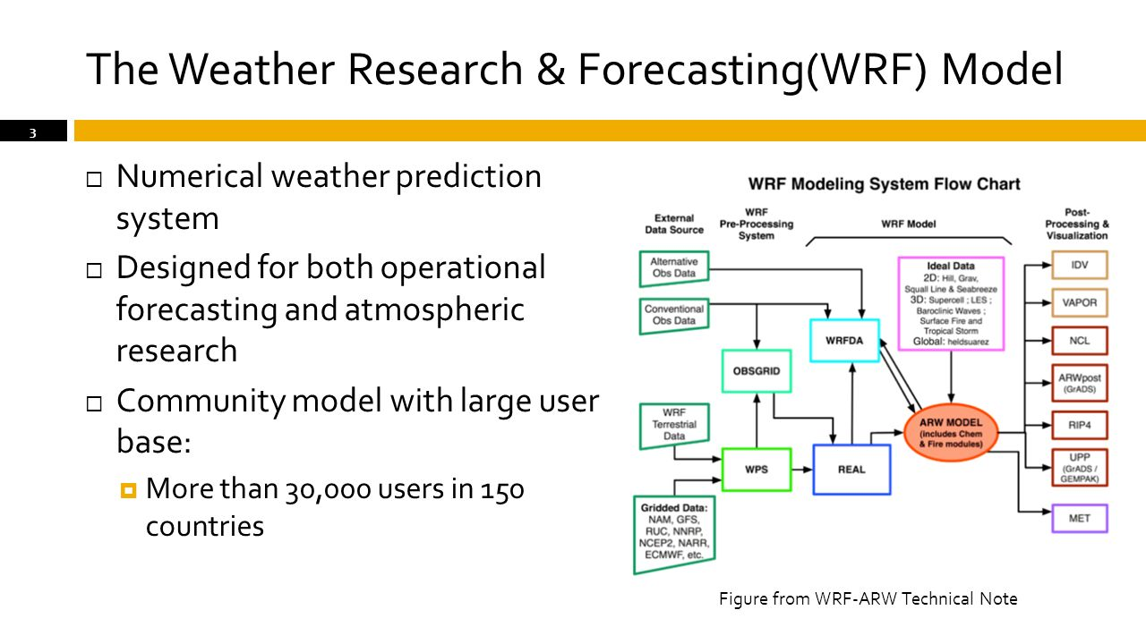 weather analysis and forecasting pdf