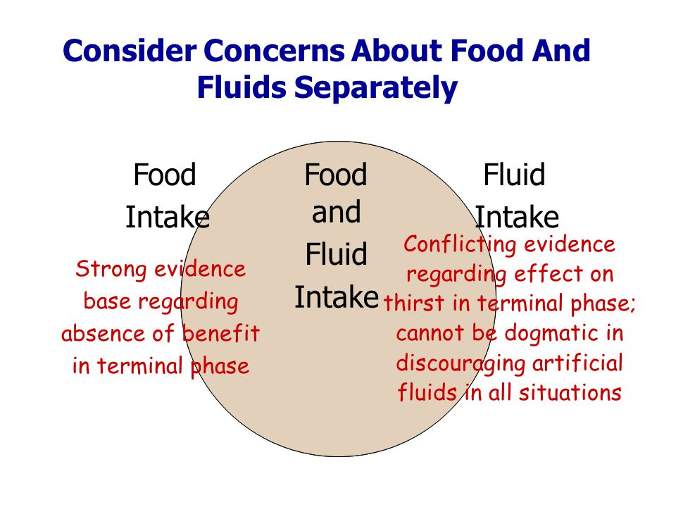 Consider Concerns About Food And Fluids Separately