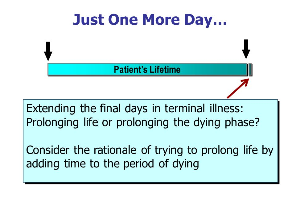 Just One More Day… Extending the final days in terminal illness: