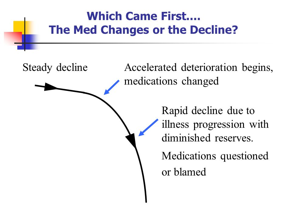 Which Came First.... The Med Changes or the Decline