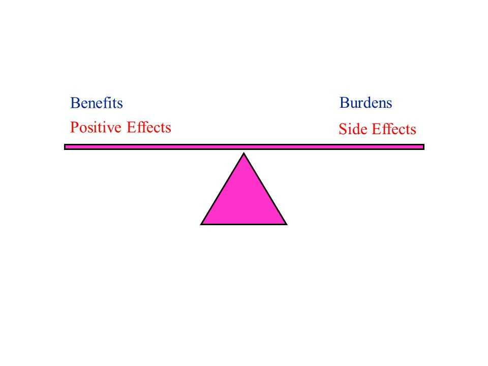 Benefits Burdens Positive Effects Side Effects