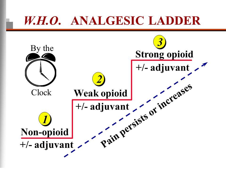 W.H.O. ANALGESIC LADDER 3 2 1 Strong opioid +/- adjuvant Weak opioid