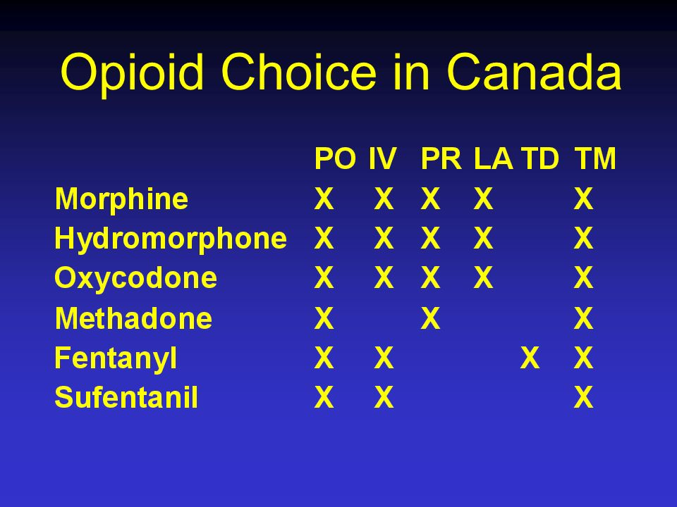 Opioid Choice in Canada