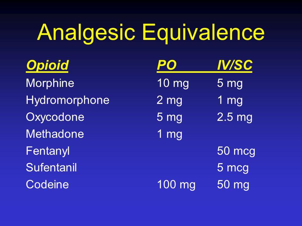 Analgesic Equivalence