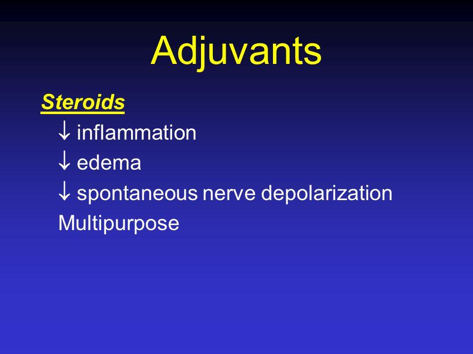 Adjuvants Steroids  inflammation  edema