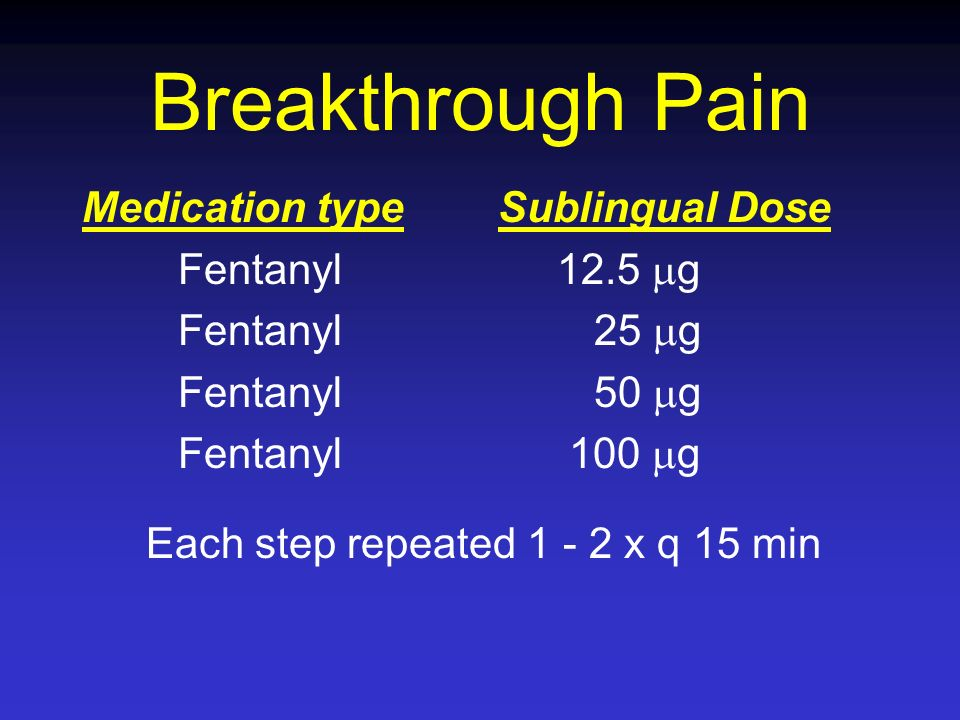 Breakthrough Pain Medication type Fentanyl Sublingual Dose 12.5 g