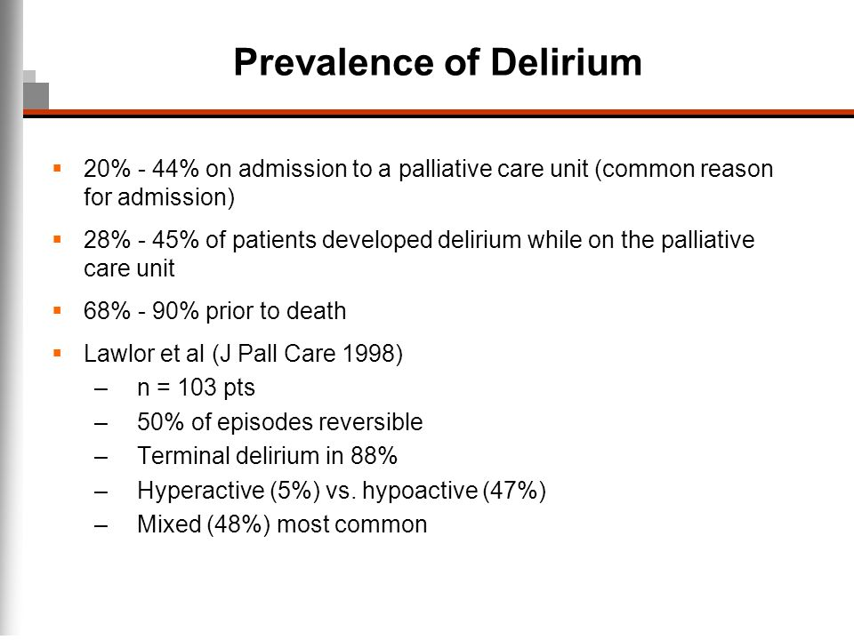 Prevalence of Delirium