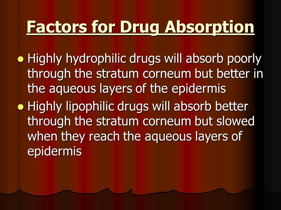 Factors for Drug Absorption