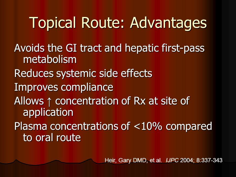 Topical Route: Advantages