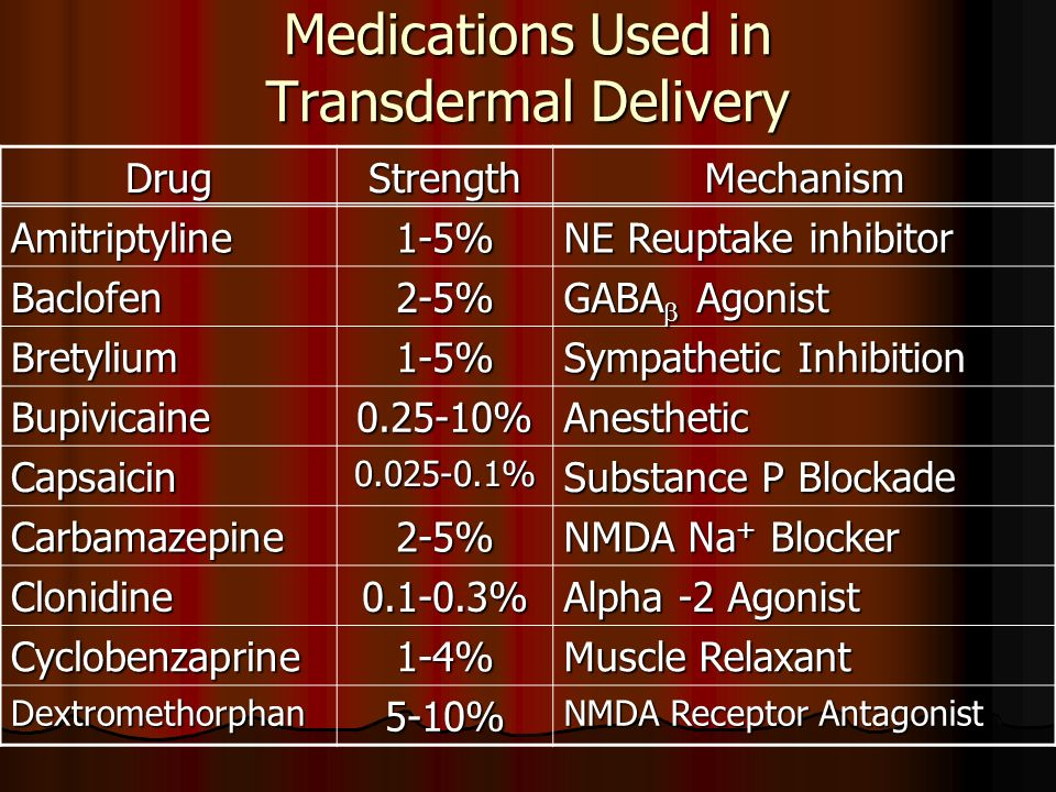Medications Used in Transdermal Delivery