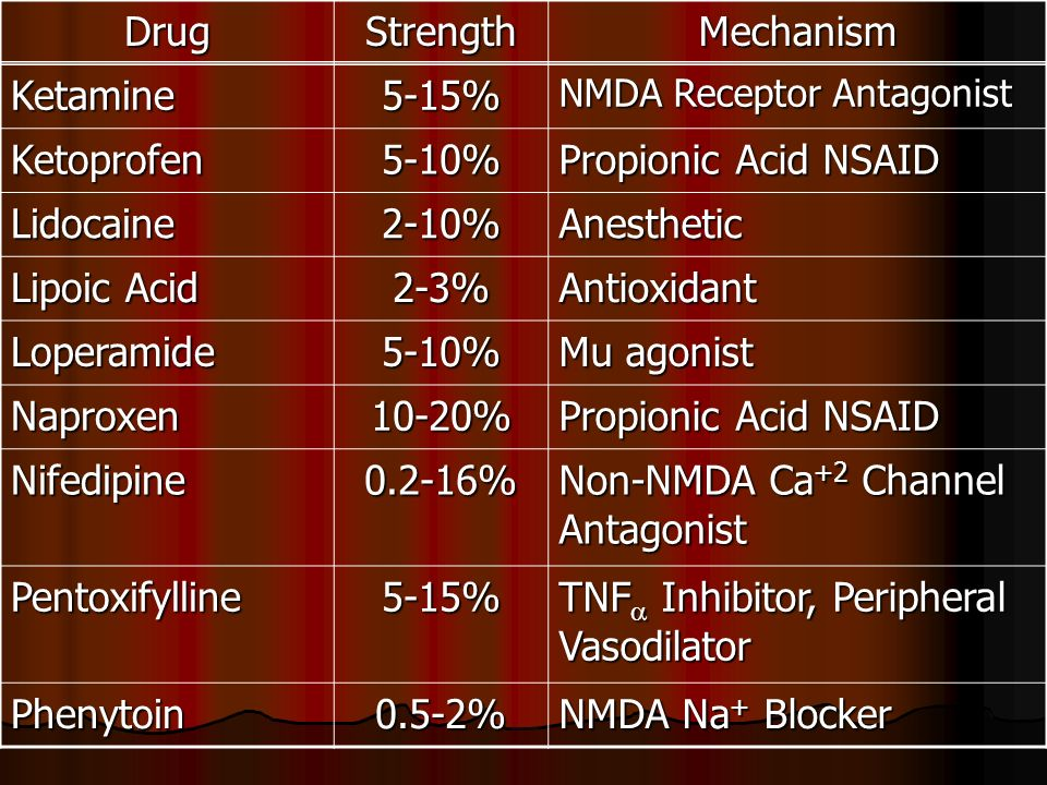 Non-NMDA Ca+2 Channel Antagonist Pentoxifylline