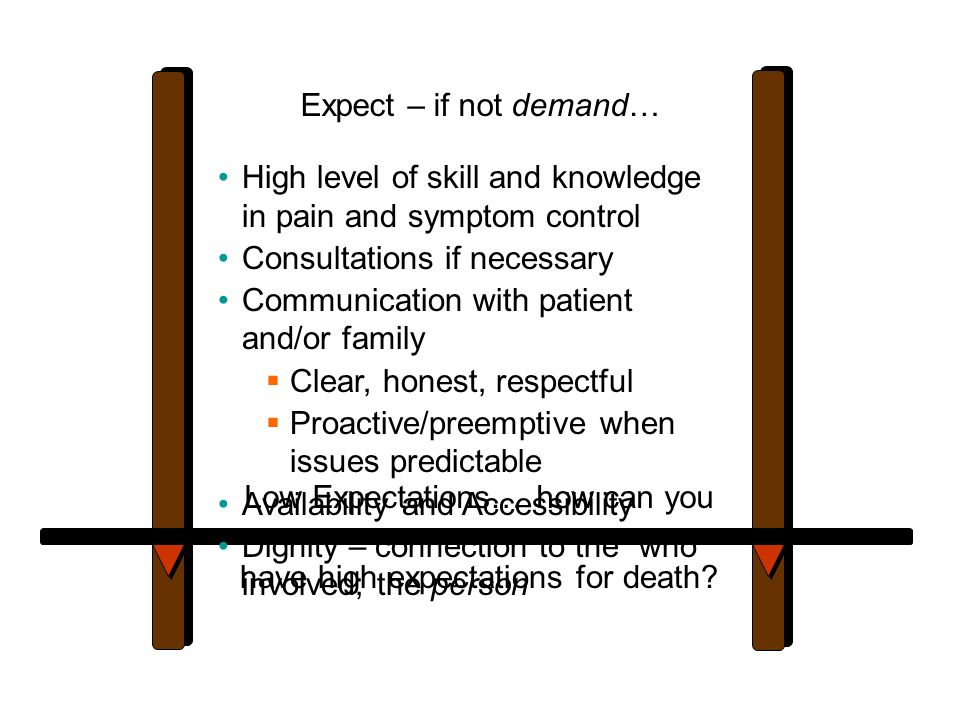 Expect – if not demand… High level of skill and knowledge in pain and symptom control. Consultations if necessary.