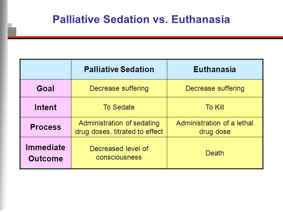 Palliative Sedation vs. Euthanasia