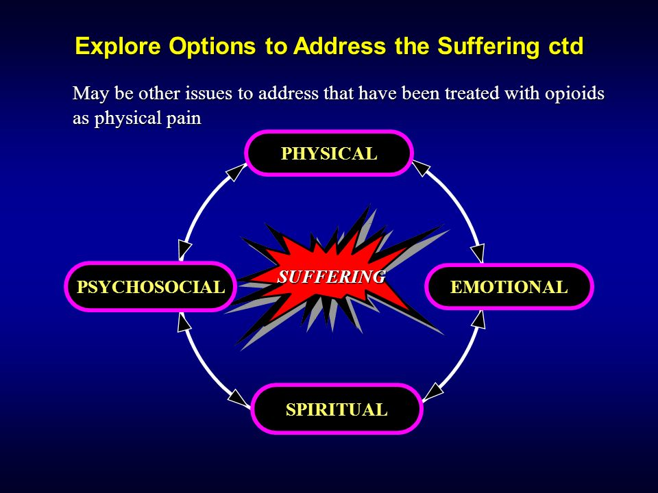 Explore Options to Address the Suffering ctd