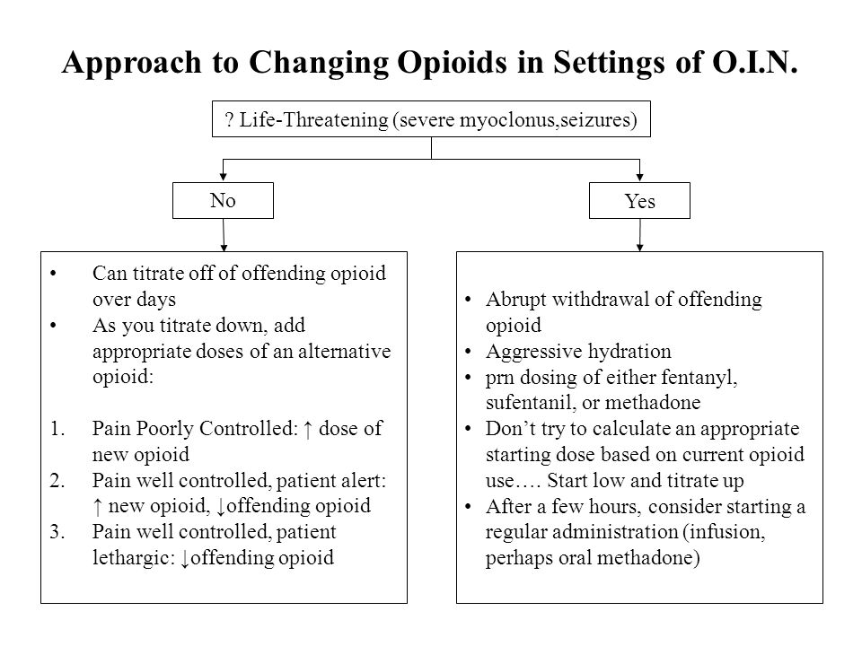 Life-Threatening (severe myoclonus,seizures)