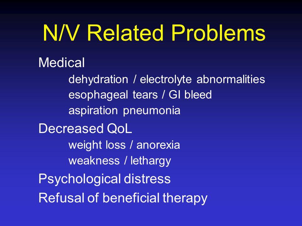 N/V Related Problems Medical Decreased QoL Psychological distress