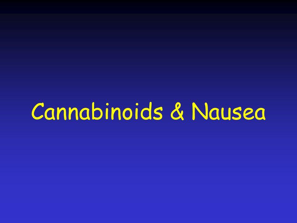 Cannabinoids & Nausea