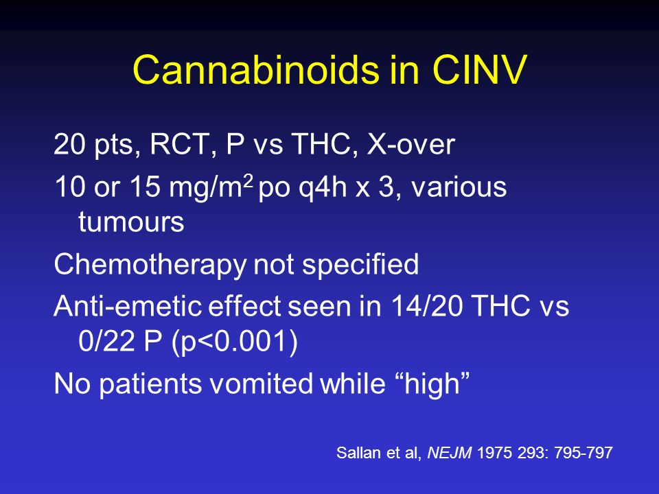 Cannabinoids in CINV 20 pts, RCT, P vs THC, X-over
