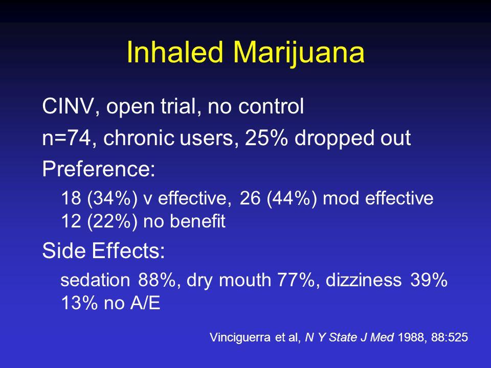 Inhaled Marijuana CINV, open trial, no control