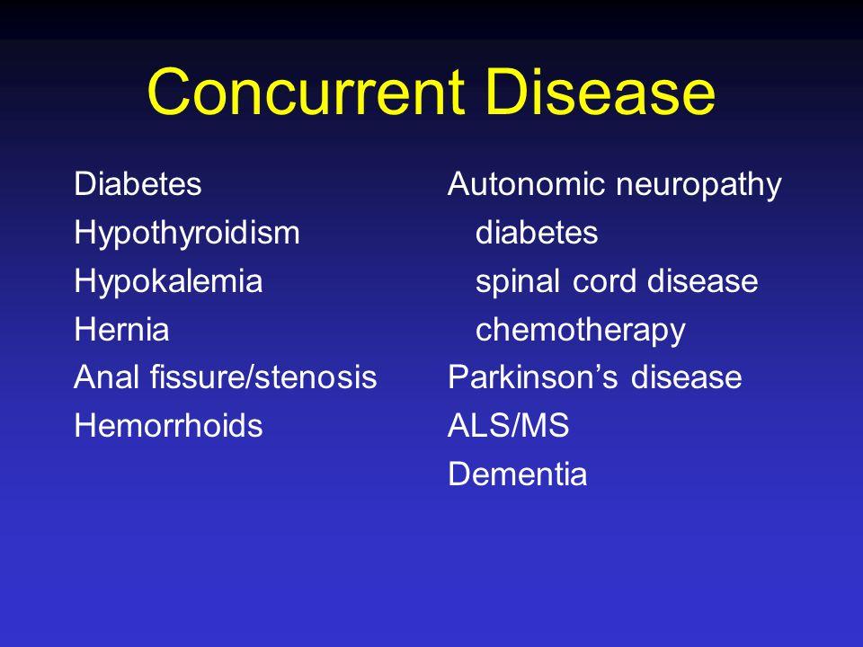 Concurrent Disease Diabetes Hypothyroidism Hypokalemia Hernia