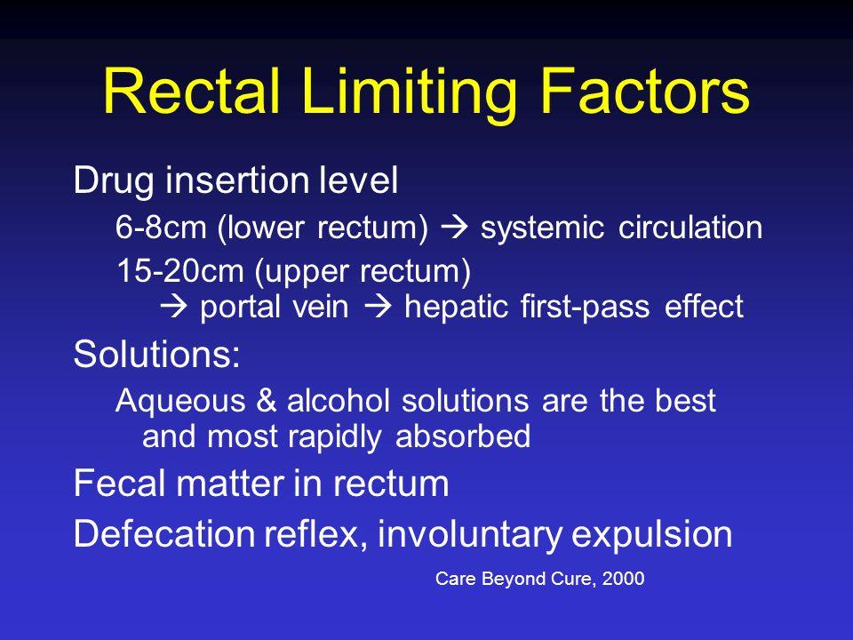 Rectal Limiting Factors