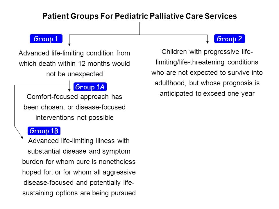 Patient Groups For Pediatric Palliative Care Services