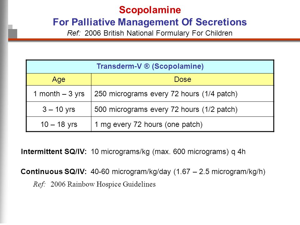 Scopolamine For Palliative Management Of Secretions