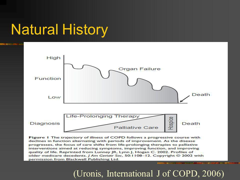 Natural History (Uronis, International J of COPD, 2006)