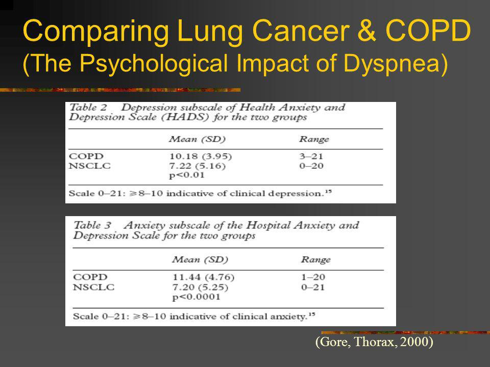 Comparing Lung Cancer & COPD (The Psychological Impact of Dyspnea)