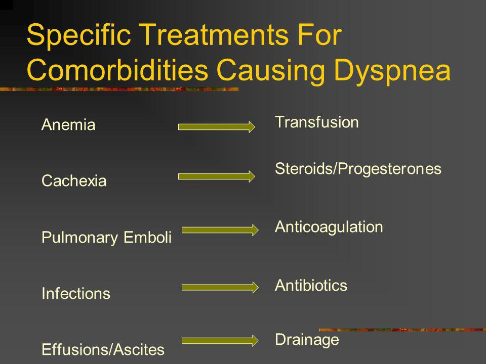 Specific Treatments For Comorbidities Causing Dyspnea