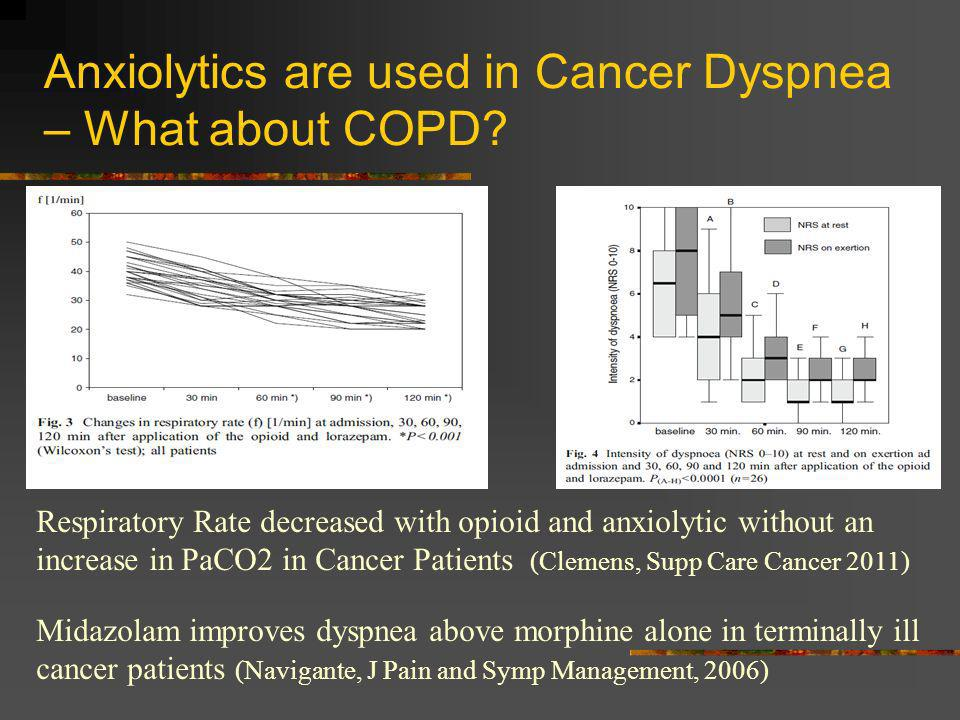 Anxiolytics are used in Cancer Dyspnea – What about COPD