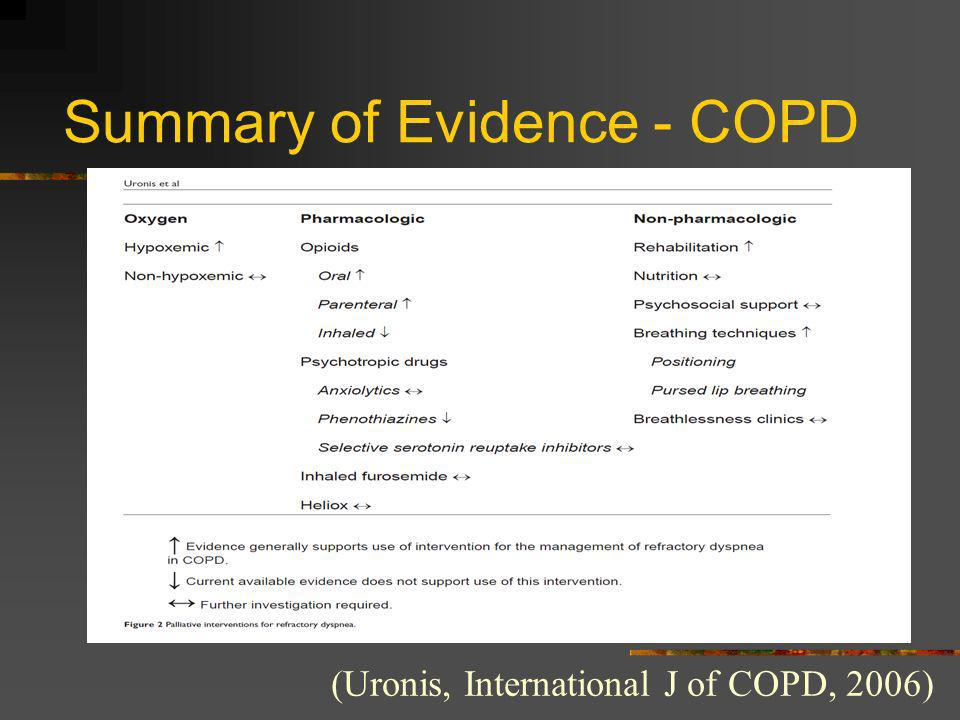 Summary of Evidence - COPD