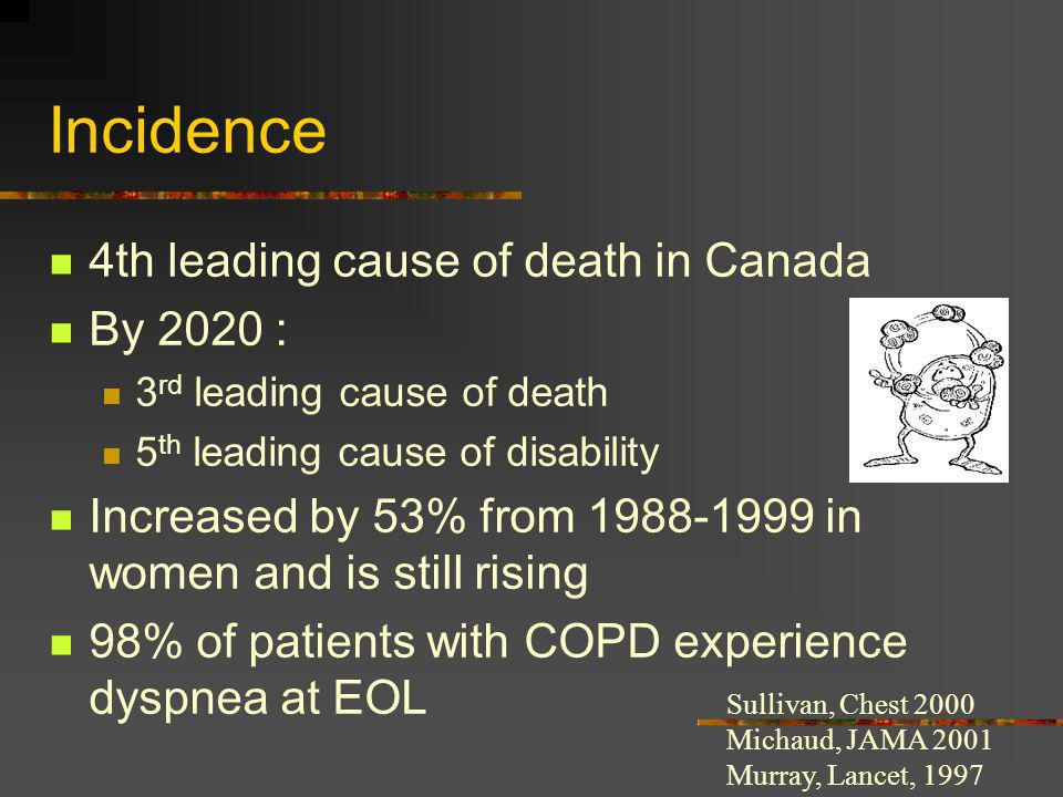 Incidence 4th leading cause of death in Canada By 2020 :