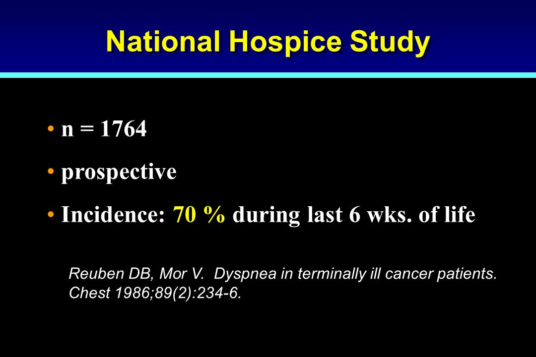 National Hospice Study