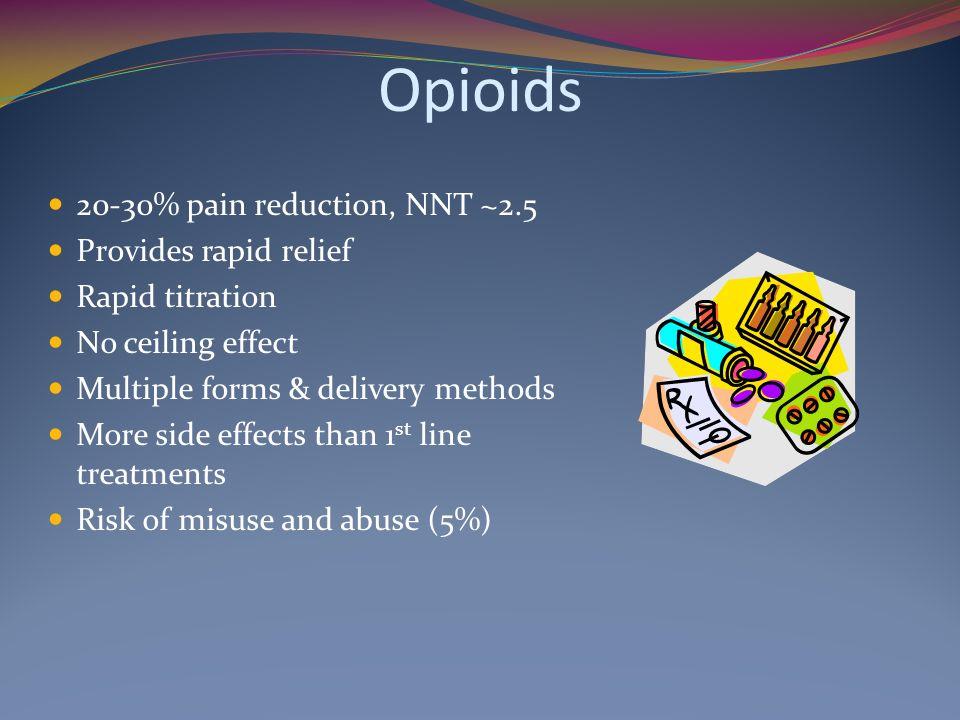 Opioids 20-30% pain reduction, NNT ~2.5 Provides rapid relief