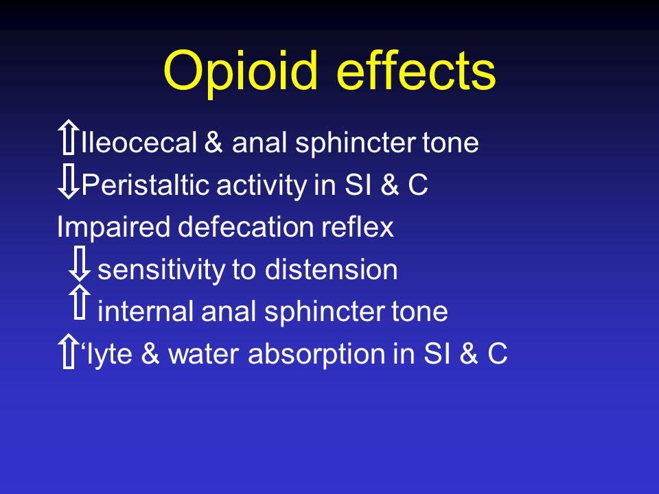 Opioid effects Ileocecal & anal sphincter tone
