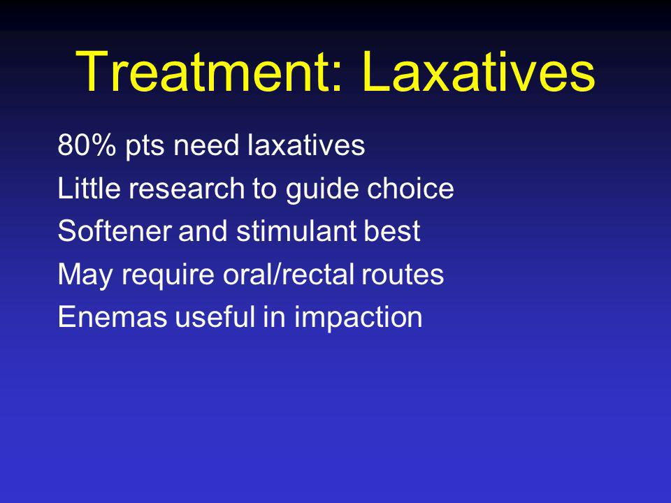 Treatment: Laxatives 80% pts need laxatives