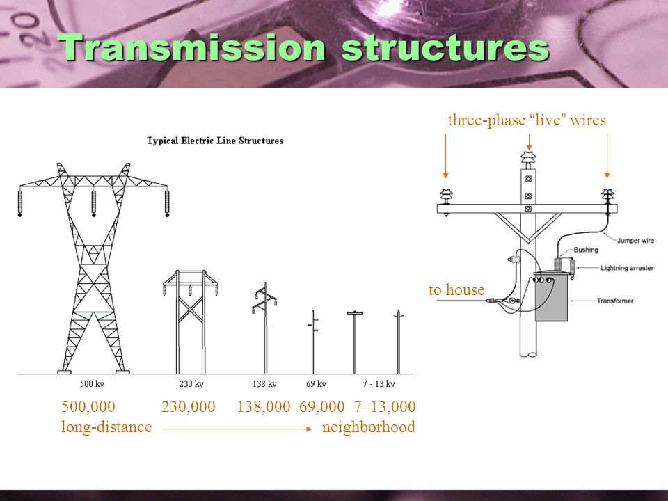 Transmission structures