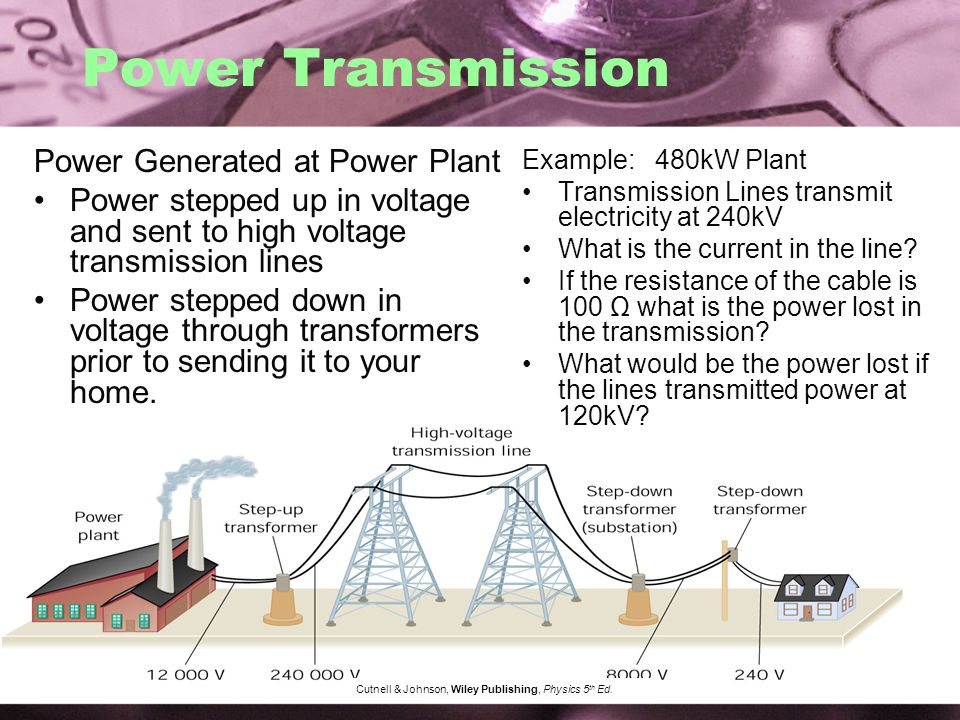 Power Transmission Power Generated at Power Plant