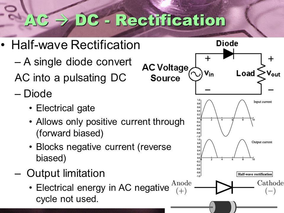 AC  DC - Rectification Half-wave Rectification A single diode convert