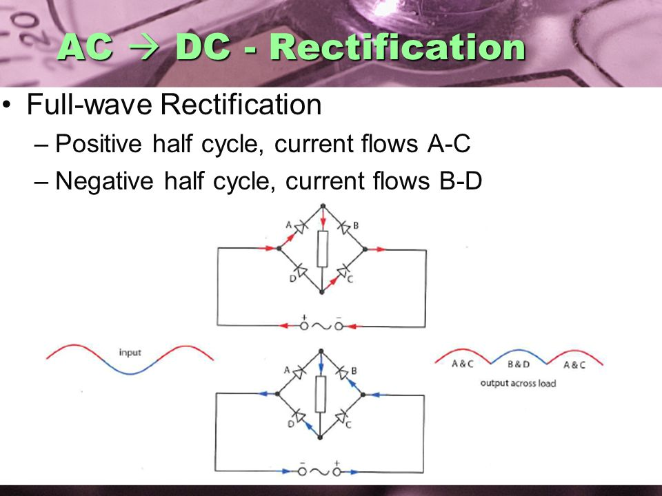 AC  DC - Rectification Full-wave Rectification