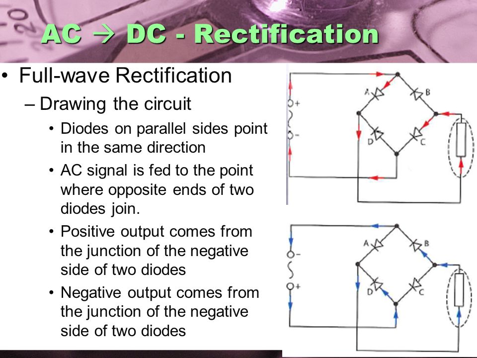 AC  DC - Rectification Full-wave Rectification Drawing the circuit