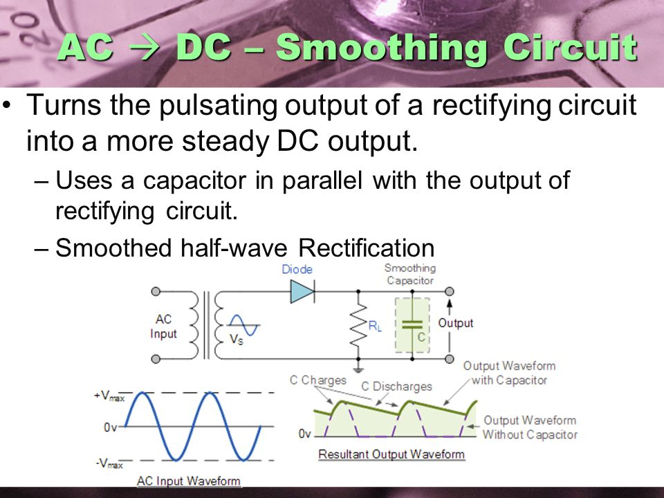 AC  DC – Smoothing Circuit