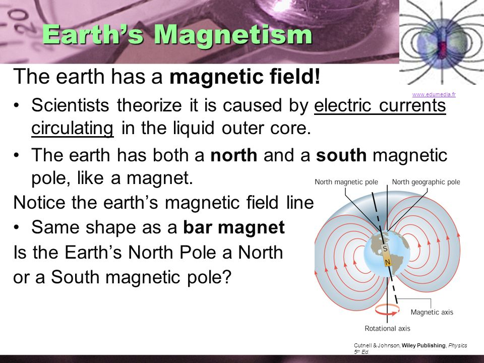 Earth's Magnetism The earth has a magnetic field!