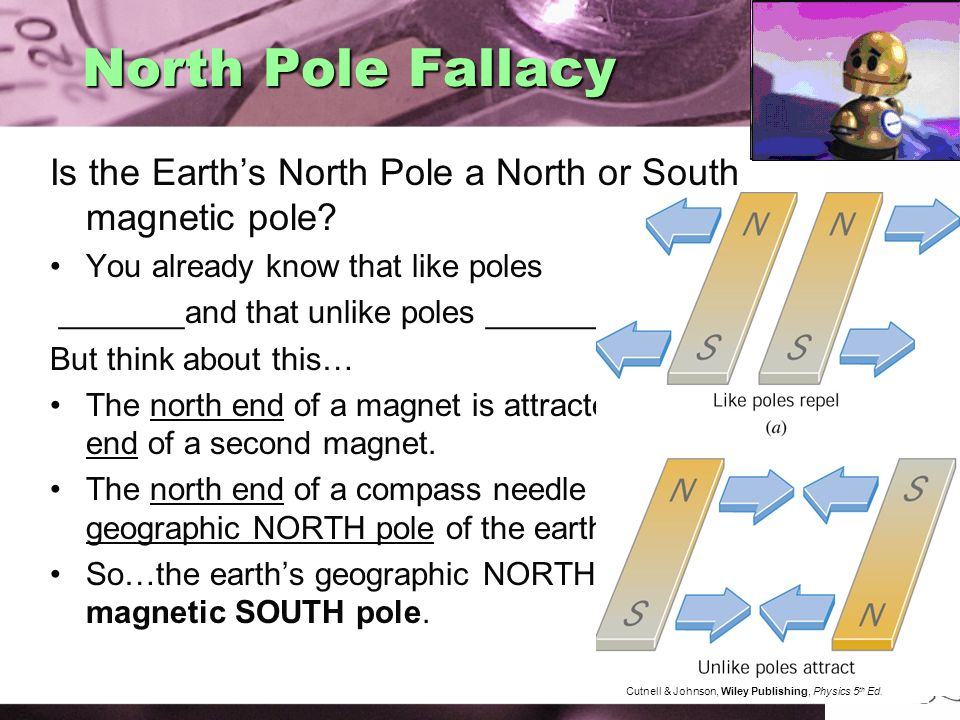 North Pole Fallacy Is the Earth's North Pole a North or South magnetic pole You already know that like poles.