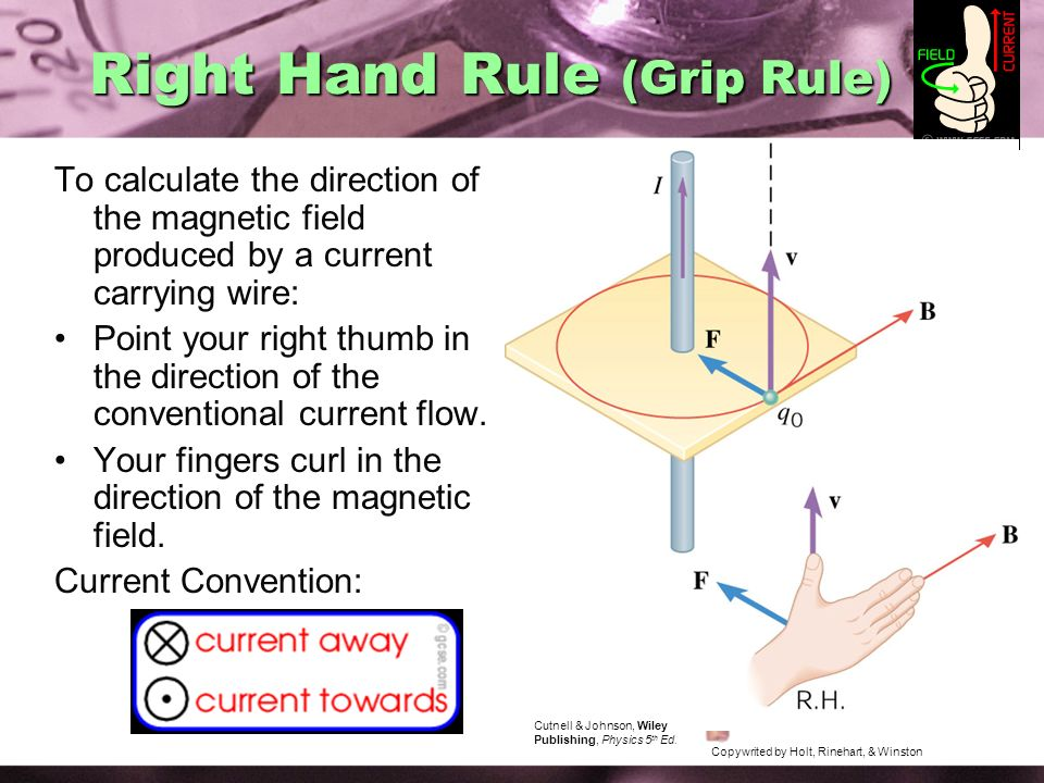 Right Hand Rule (Grip Rule)