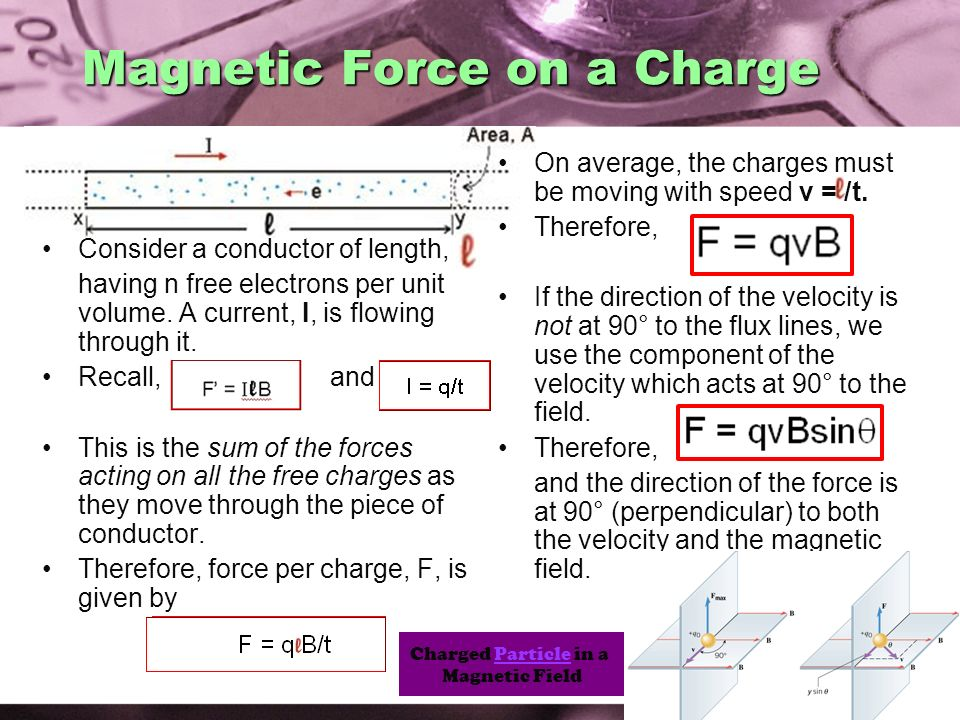 Magnetic Force on a Charge