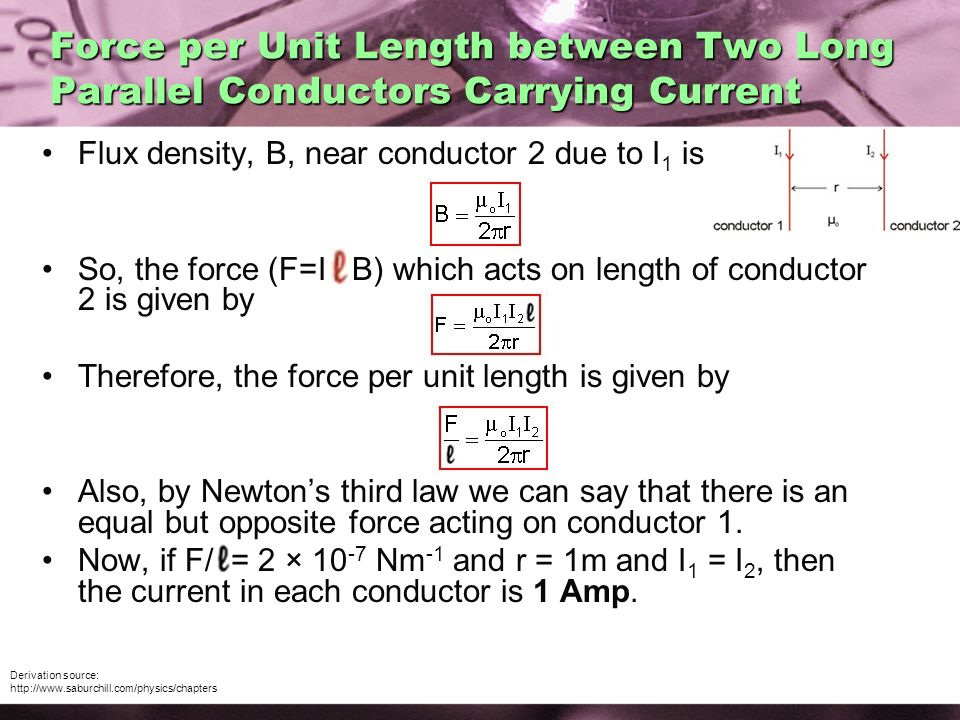 Force per Unit Length between Two Long Parallel Conductors Carrying Current